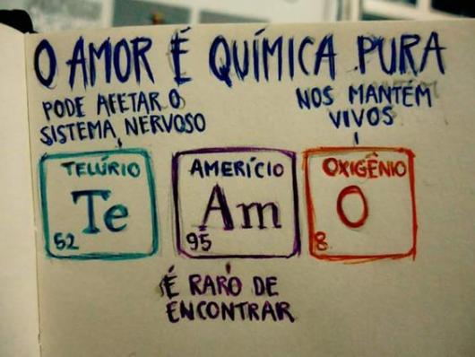 Mensagem criativa usando elementos da tabela periódica.