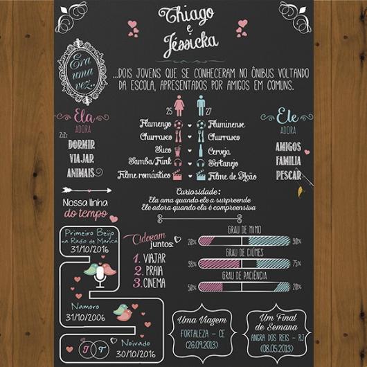 Convites de Noivado Simples chalkboard com detalhes rosa e azul