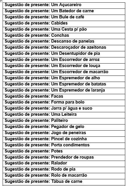 Lista de Chá de Panela completa