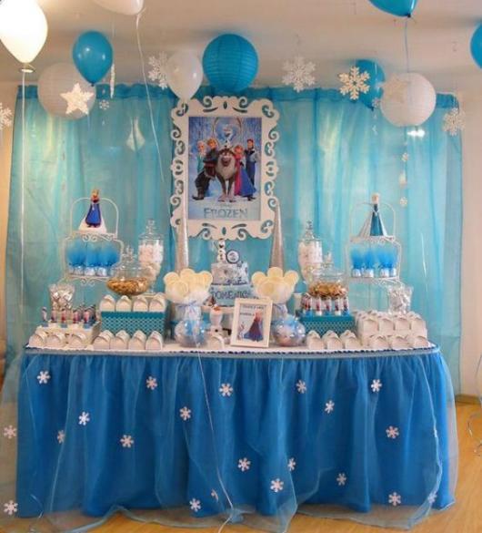 painel festa Frozen