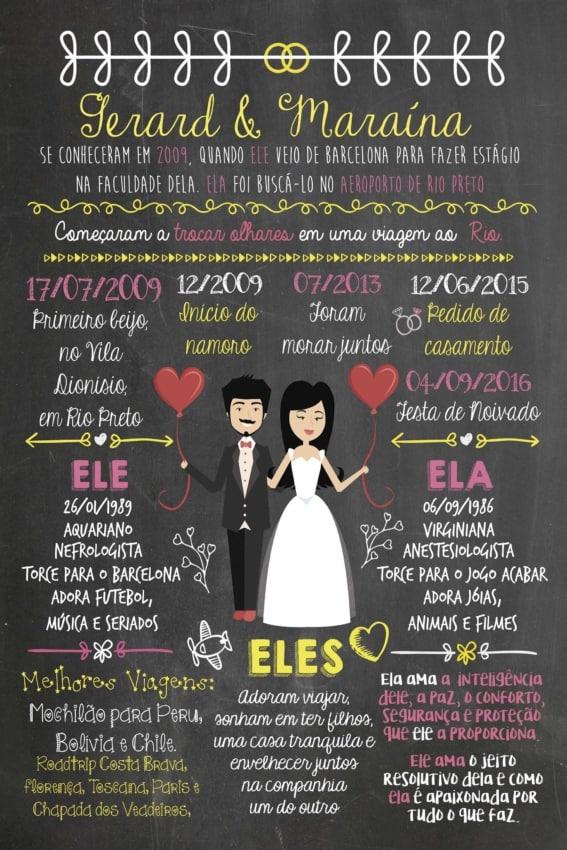 convite completo para casamento